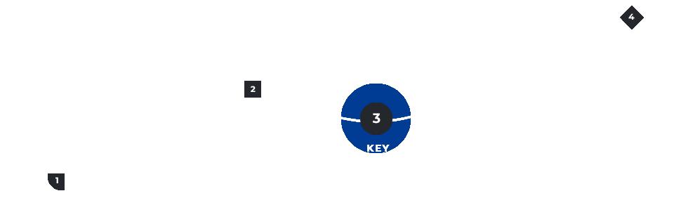 firm2-chart